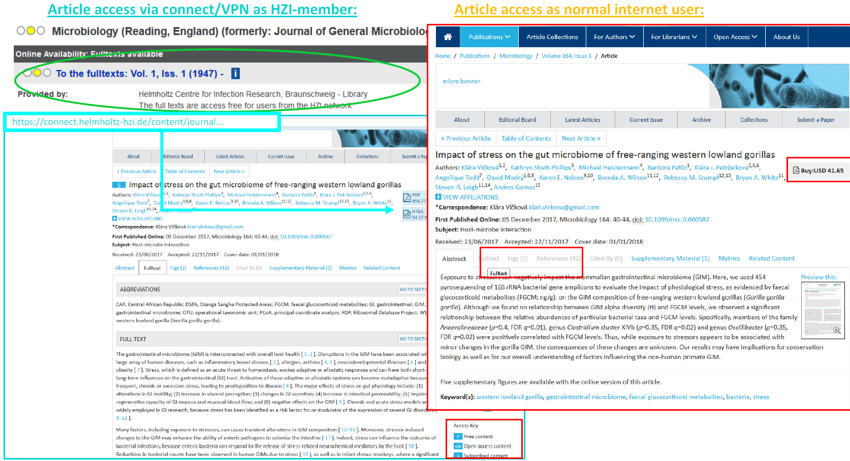 News article access via connect as hzi member vs as normal internet user fandeluxe Image collections
