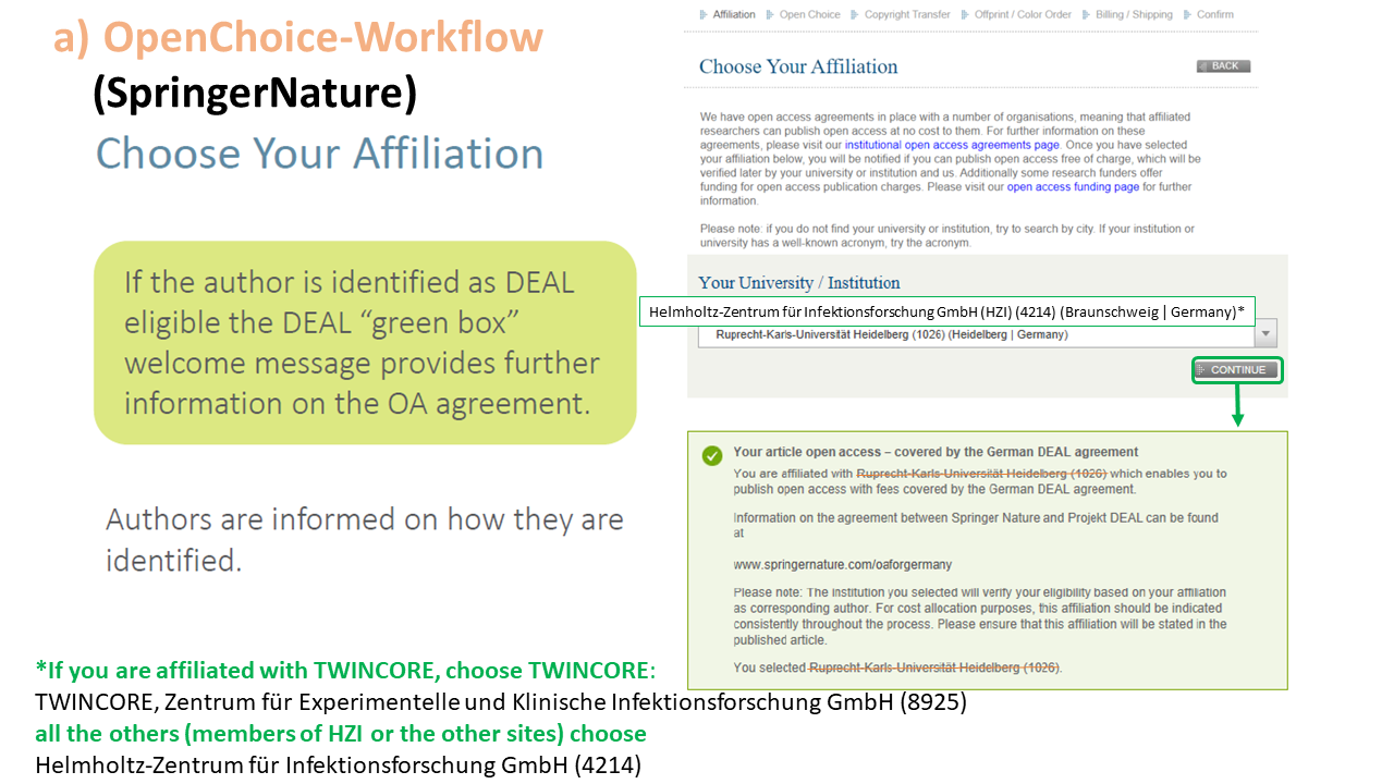 OpenChoice-Workflow: step 1: Choose Affiliation